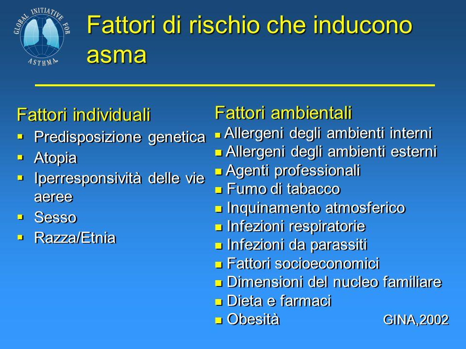 Fattori di rischio che inducono asma