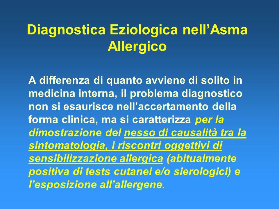 Diagnostica Eziologica nell'Asma Allergico