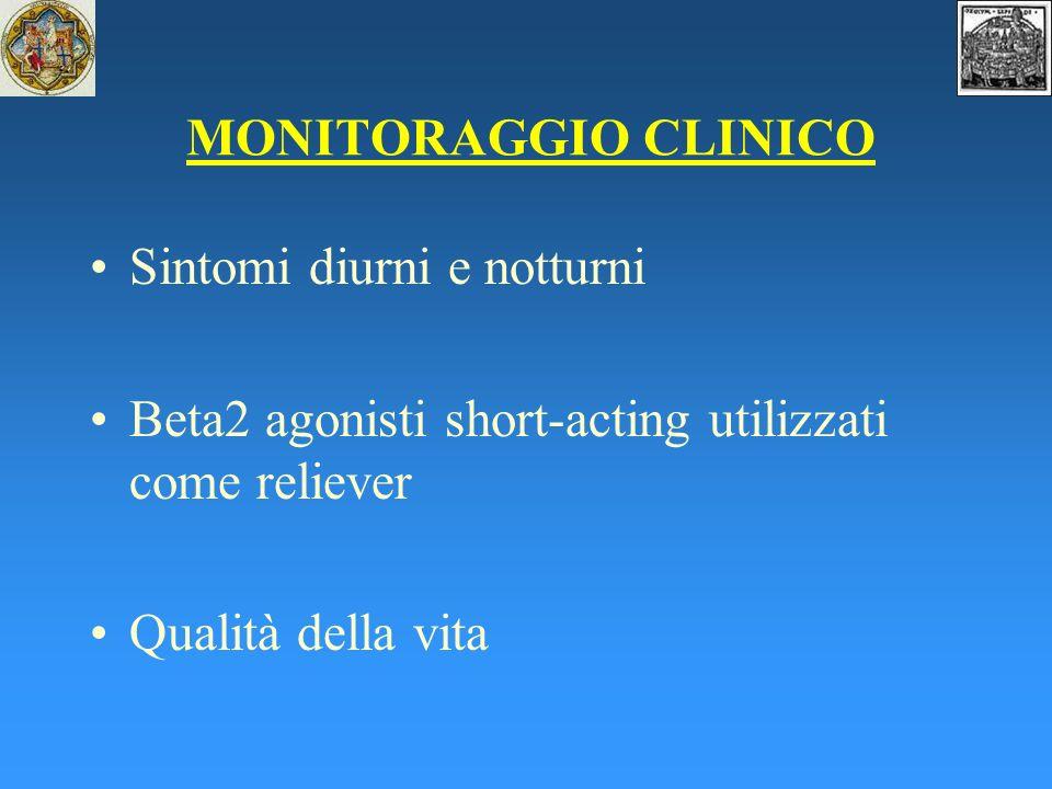 MONITORAGGIO CLINICO Sintomi diurni e notturni. Beta2 agonisti short-acting utilizzati come reliever.