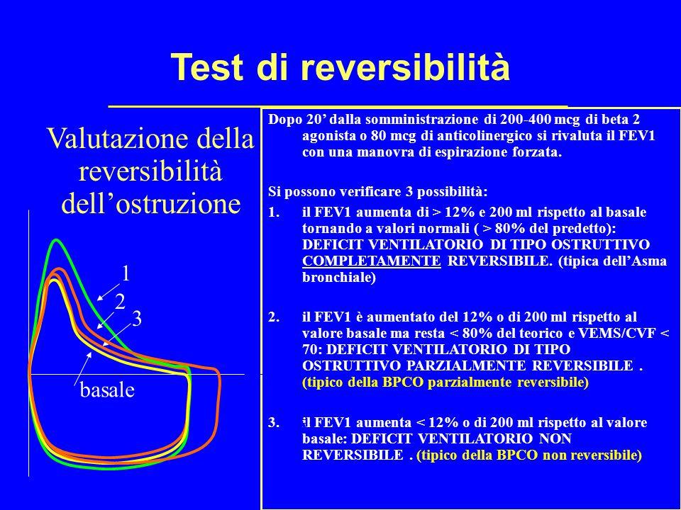 Valutazione della reversibilità dell'ostruzione