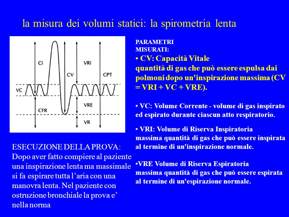 la misura dei volumi statici: la spirometria lenta