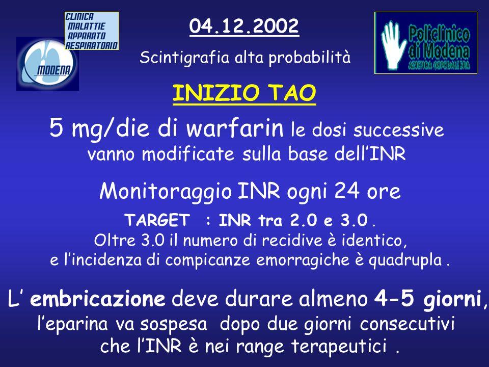 04.12.2002 Scintigrafia alta probabilità. INIZIO TAO. 5 mg/die di warfarin le dosi successive vanno modificate sulla base dell'INR.