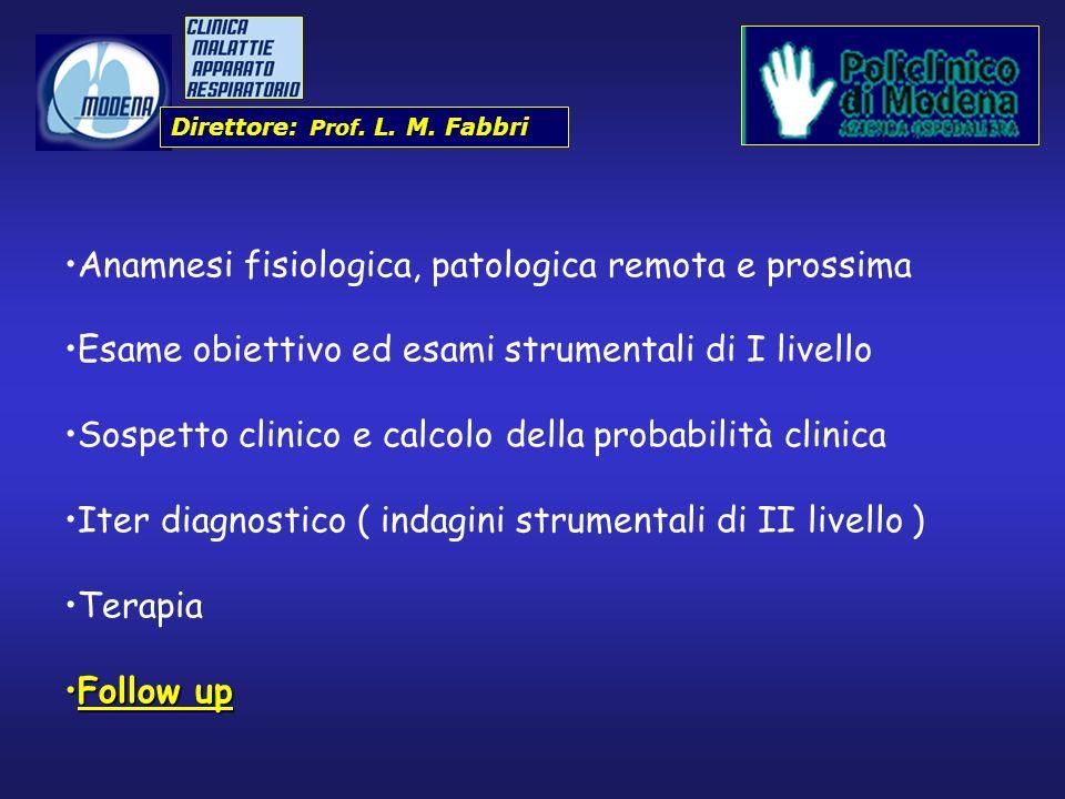 Anamnesi fisiologica, patologica remota e prossima