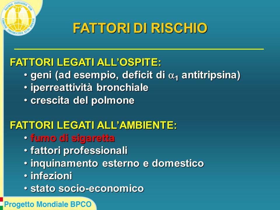 FATTORI DI RISCHIO FATTORI LEGATI ALL'OSPITE: