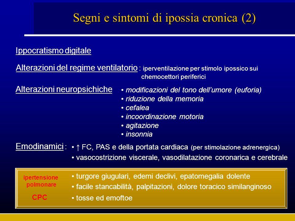 Segni e sintomi di ipossia cronica (2)