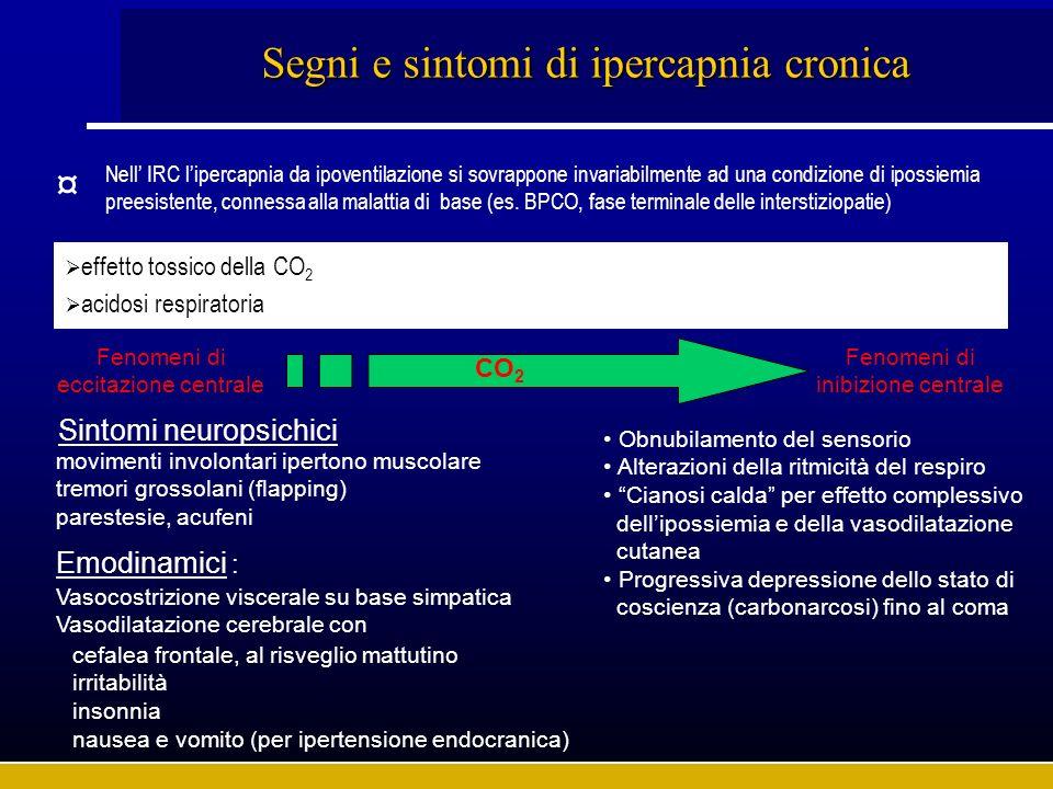 Segni e sintomi di ipercapnia cronica