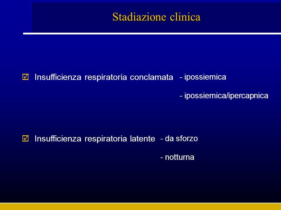 Stadiazione clinica Insufficienza respiratoria conclamata