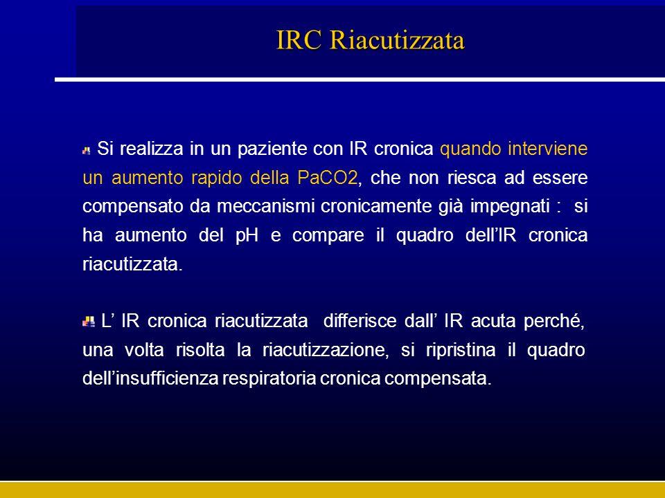 IRC Riacutizzata