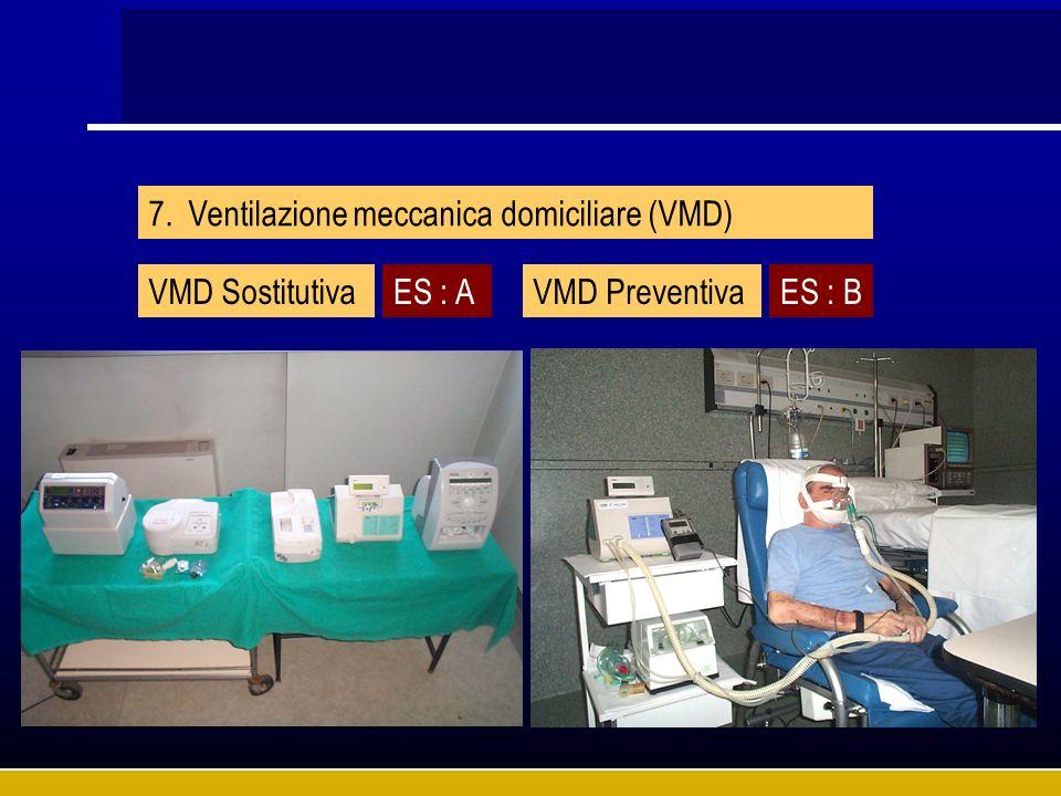 Ventilazione meccanica domiciliare (VMD)