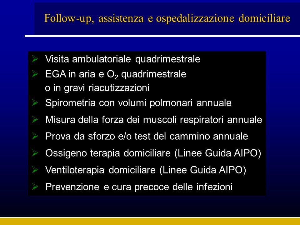 Follow-up, assistenza e ospedalizzazione domiciliare