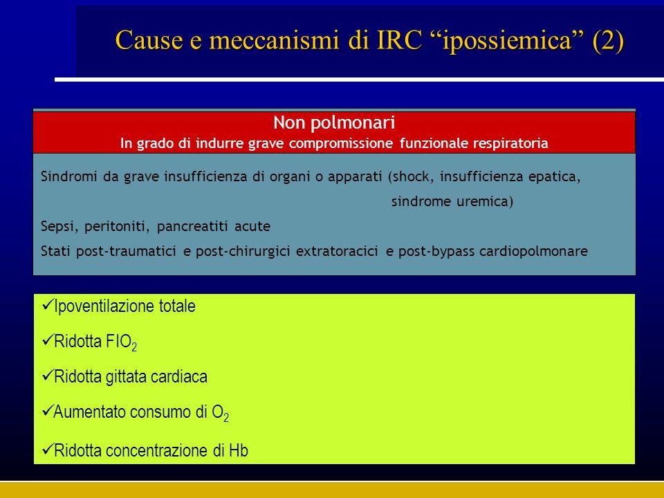 Cause e meccanismi di IRC ipossiemica (2)