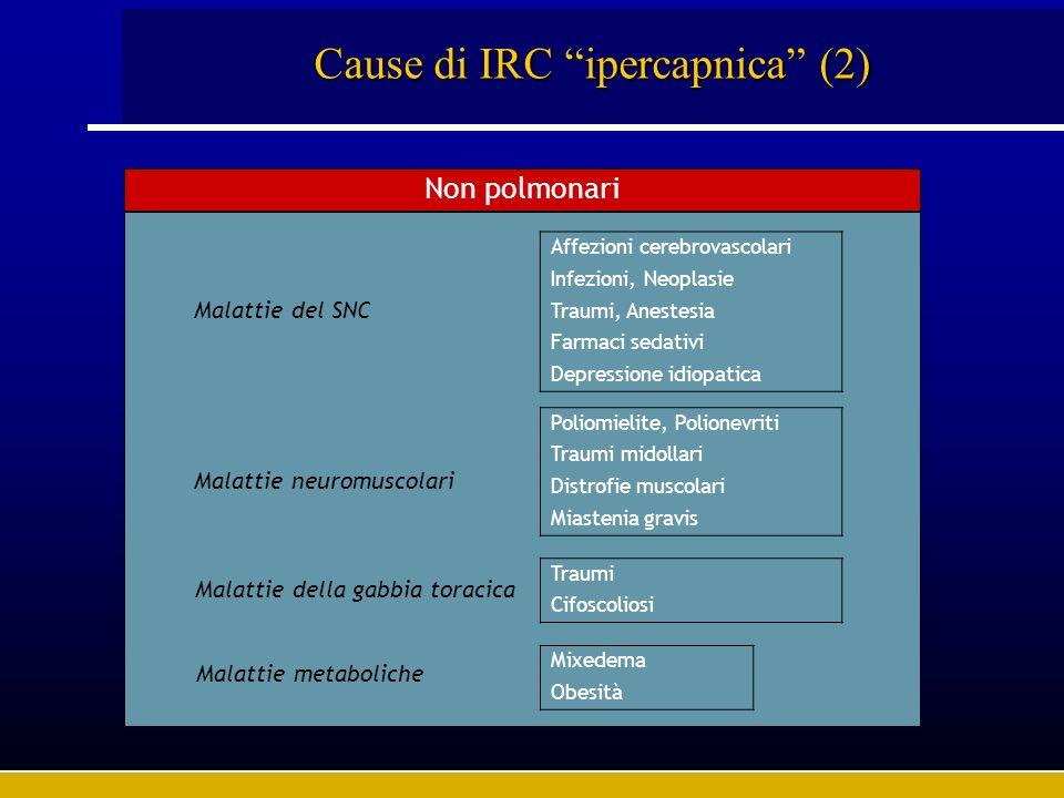 Cause di IRC ipercapnica (2)