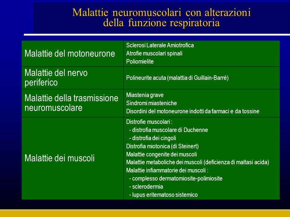 Malattie neuromuscolari con alterazioni della funzione respiratoria