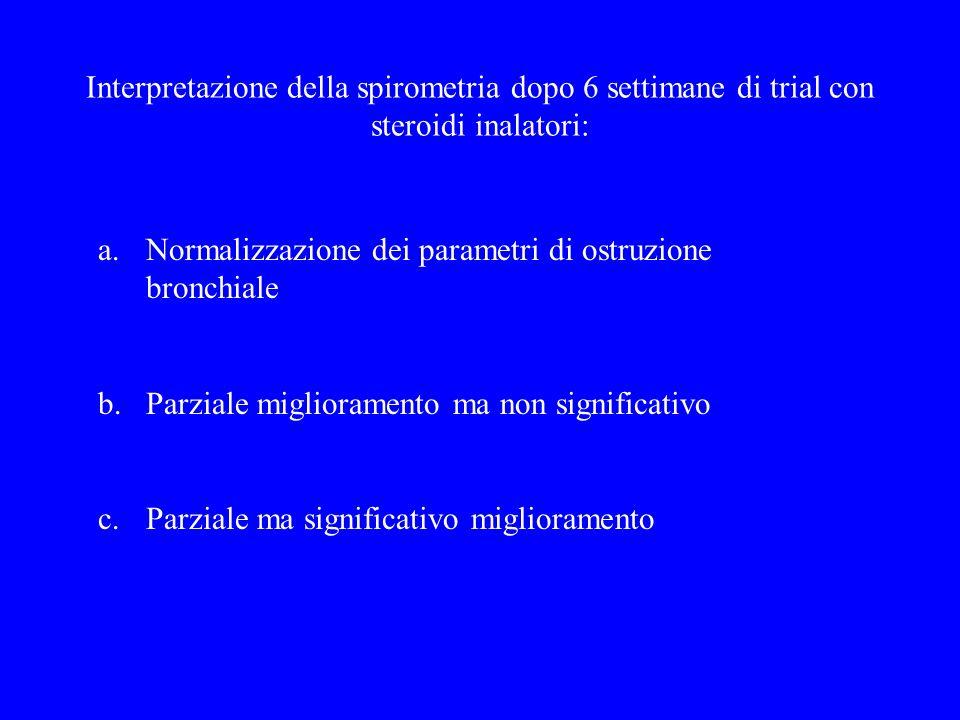 Interpretazione della spirometria dopo 6 settimane di trial con steroidi inalatori: