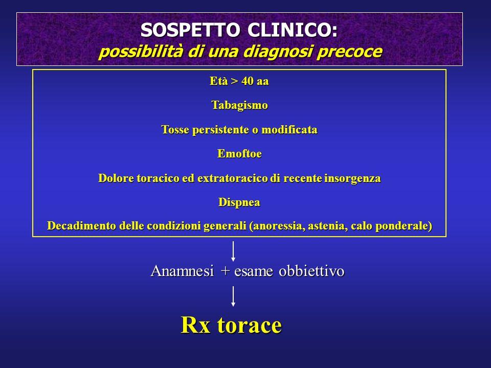 SOSPETTO CLINICO: possibilità di una diagnosi precoce