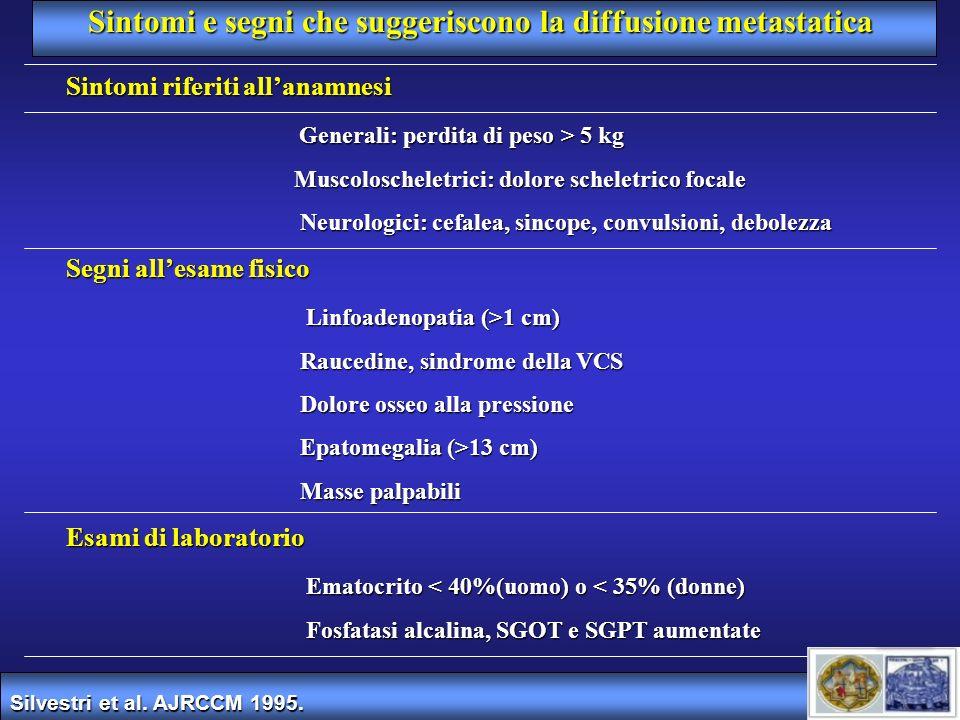 Sintomi e segni che suggeriscono la diffusione metastatica