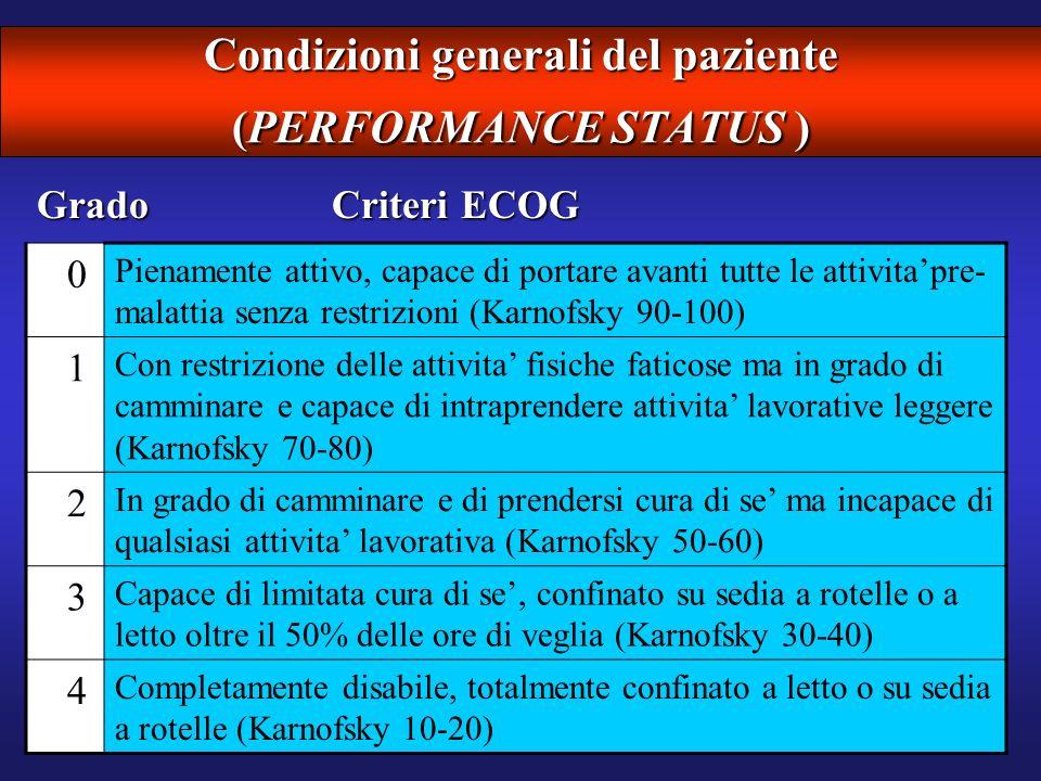 Condizioni generali del paziente (PERFORMANCE STATUS )