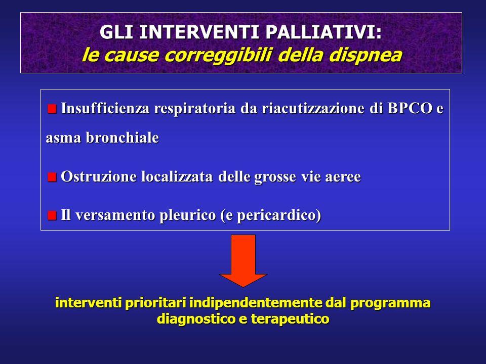 GLI INTERVENTI PALLIATIVI: le cause correggibili della dispnea