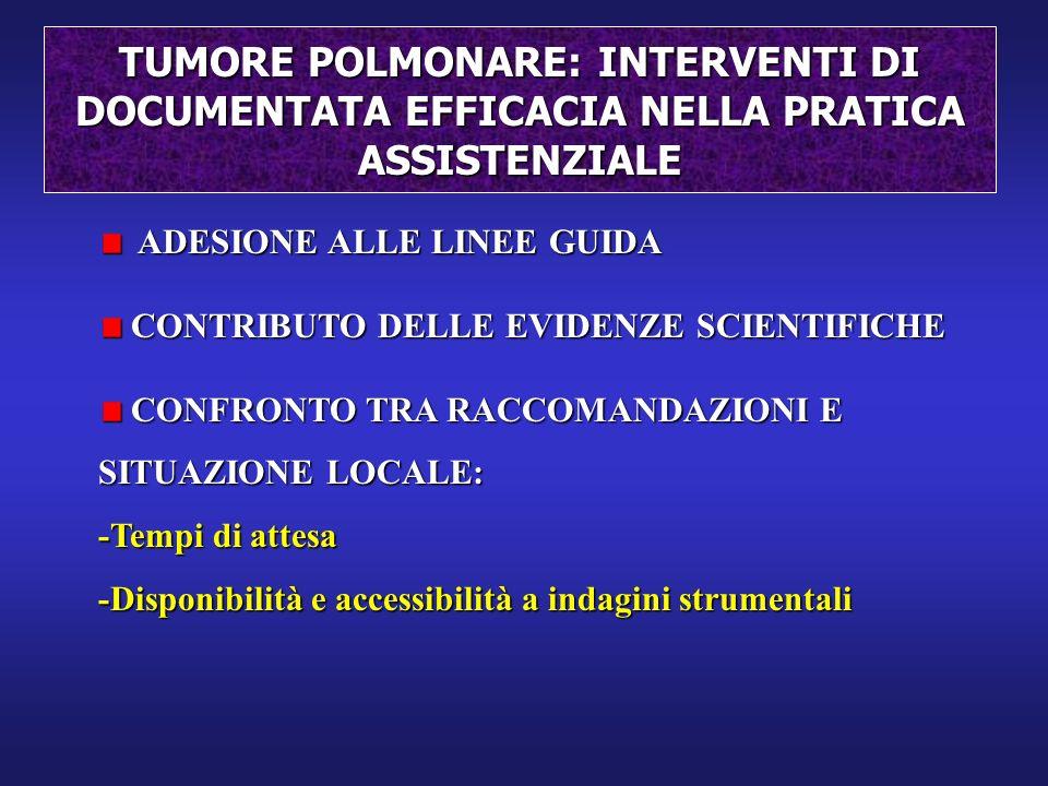 TUMORE POLMONARE: INTERVENTI DI DOCUMENTATA EFFICACIA NELLA PRATICA ASSISTENZIALE