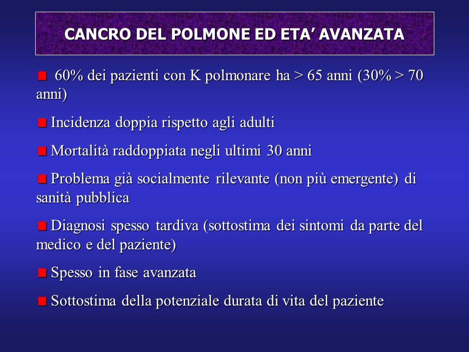 CANCRO DEL POLMONE ED ETA' AVANZATA