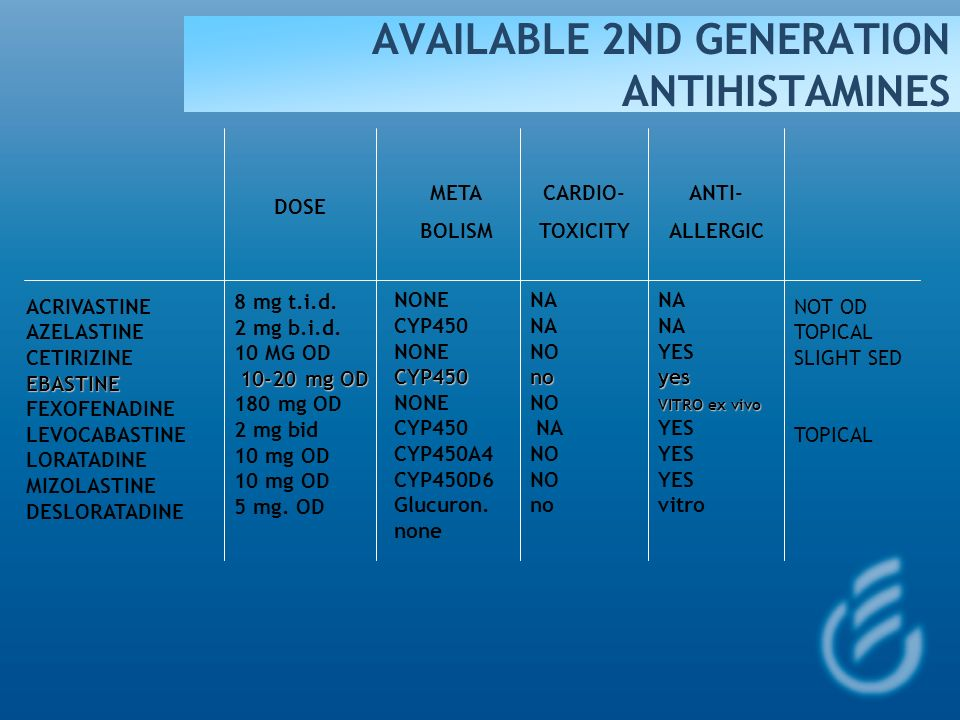 AVAILABLE 2ND GENERATION ANTIHISTAMINES