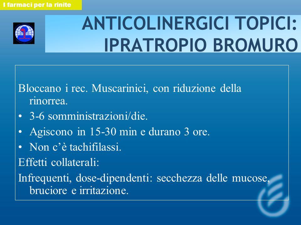 ANTICOLINERGICI TOPICI: IPRATROPIO BROMURO