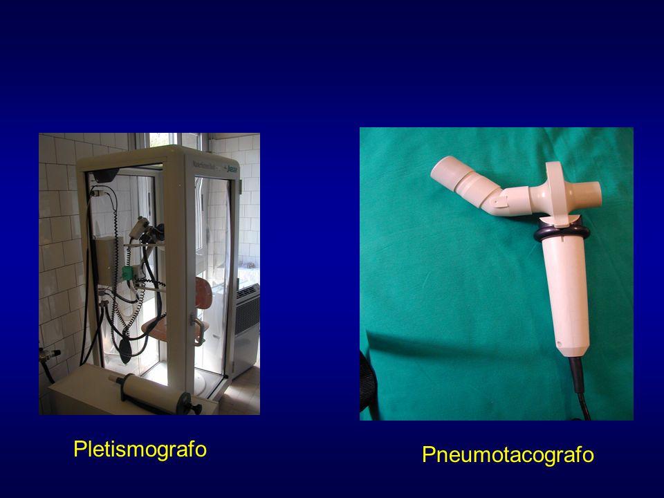 Pletismografo Pneumotacografo