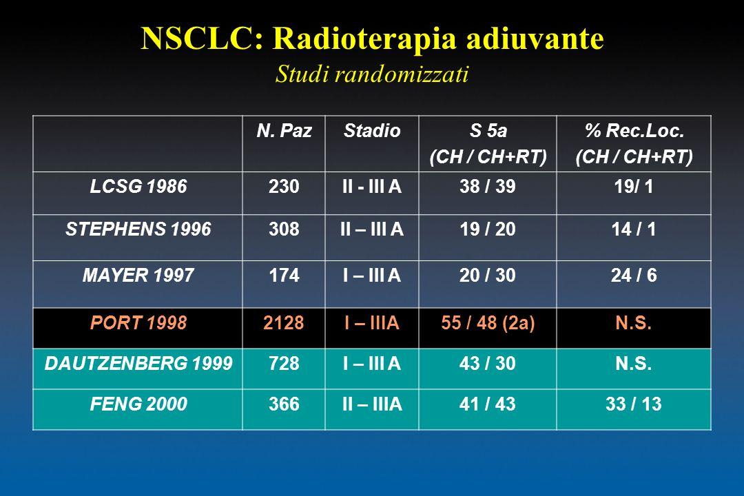 NSCLC: Radioterapia adiuvante Studi randomizzati