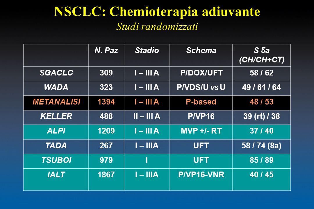 NSCLC: Chemioterapia adiuvante Studi randomizzati