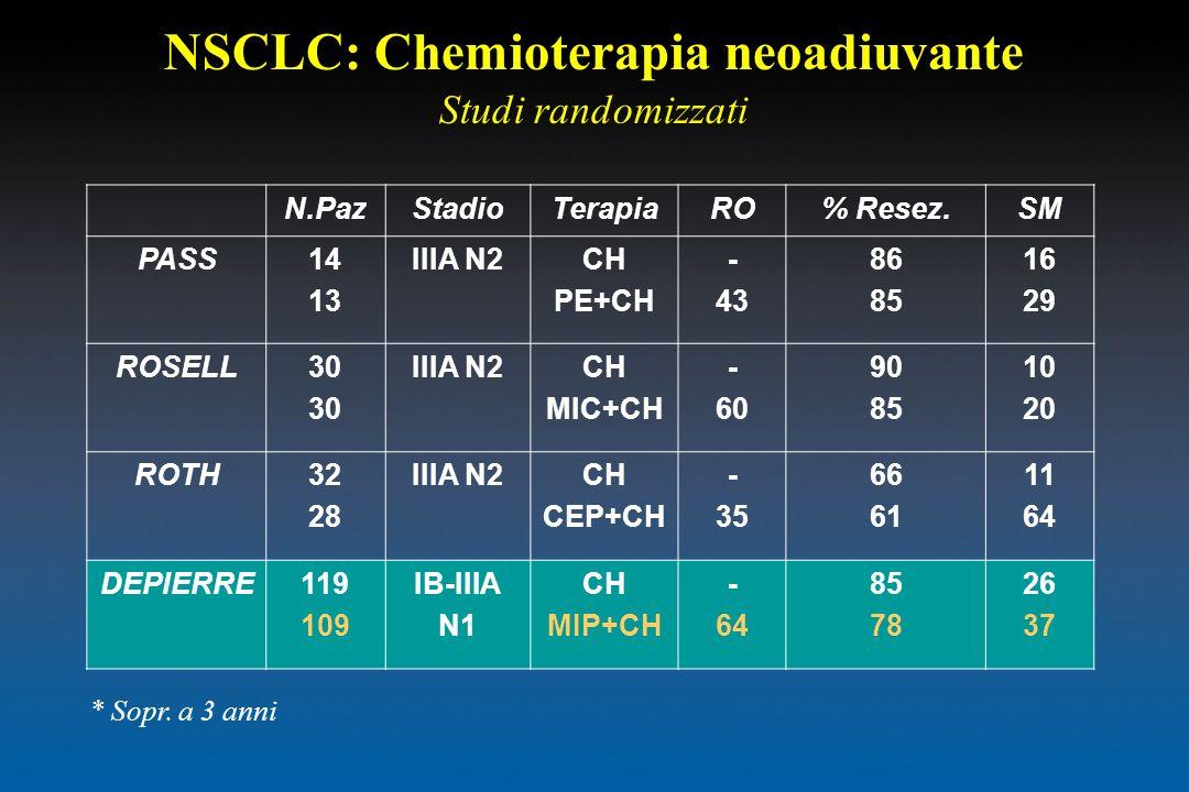 NSCLC: Chemioterapia neoadiuvante Studi randomizzati