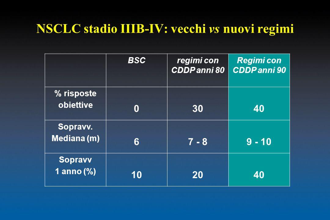 NSCLC stadio IIIB-IV: vecchi vs nuovi regimi