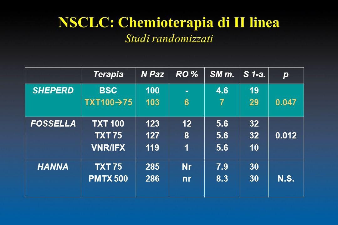 NSCLC: Chemioterapia di II linea Studi randomizzati