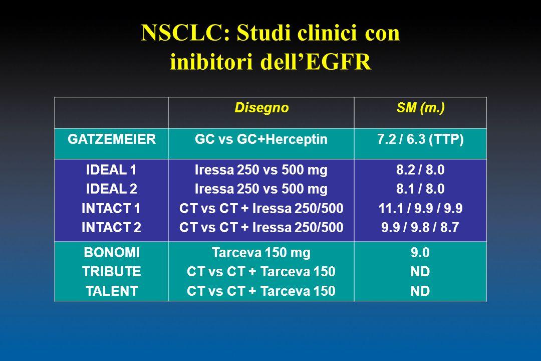 NSCLC: Studi clinici con inibitori dell'EGFR