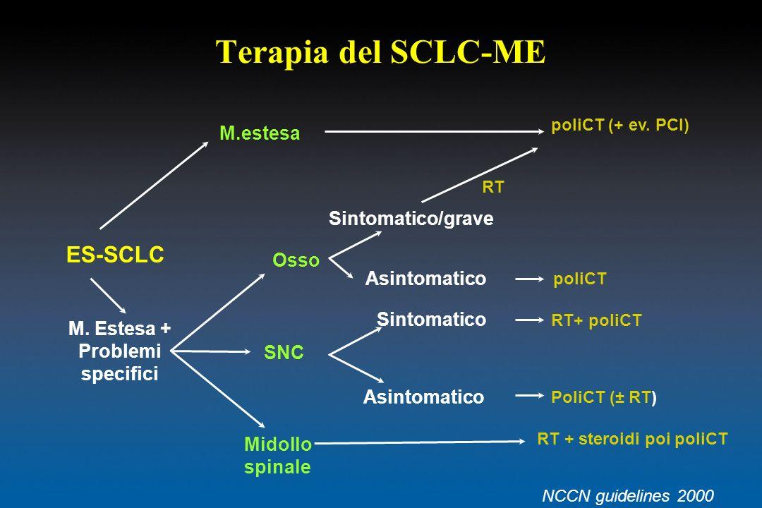 Terapia del SCLC-ME ES-SCLC M.estesa Sintomatico/grave Osso