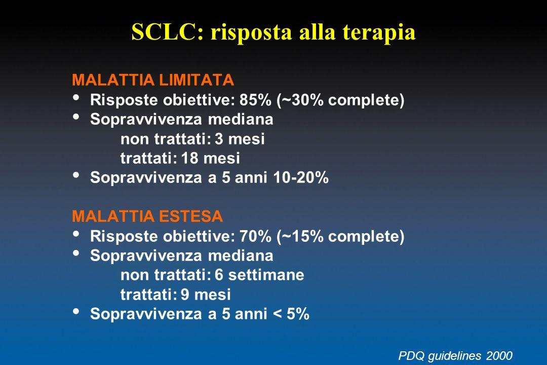 SCLC: risposta alla terapia