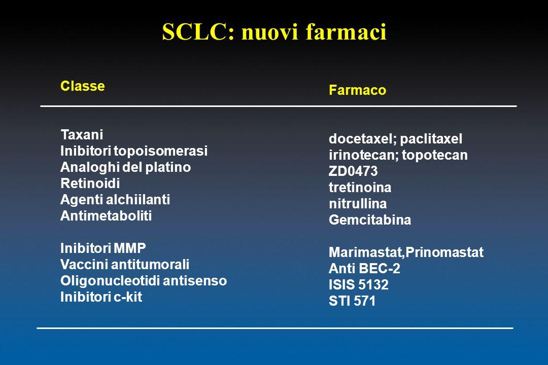 SCLC: nuovi farmaci Classe Farmaco Taxani docetaxel; paclitaxel