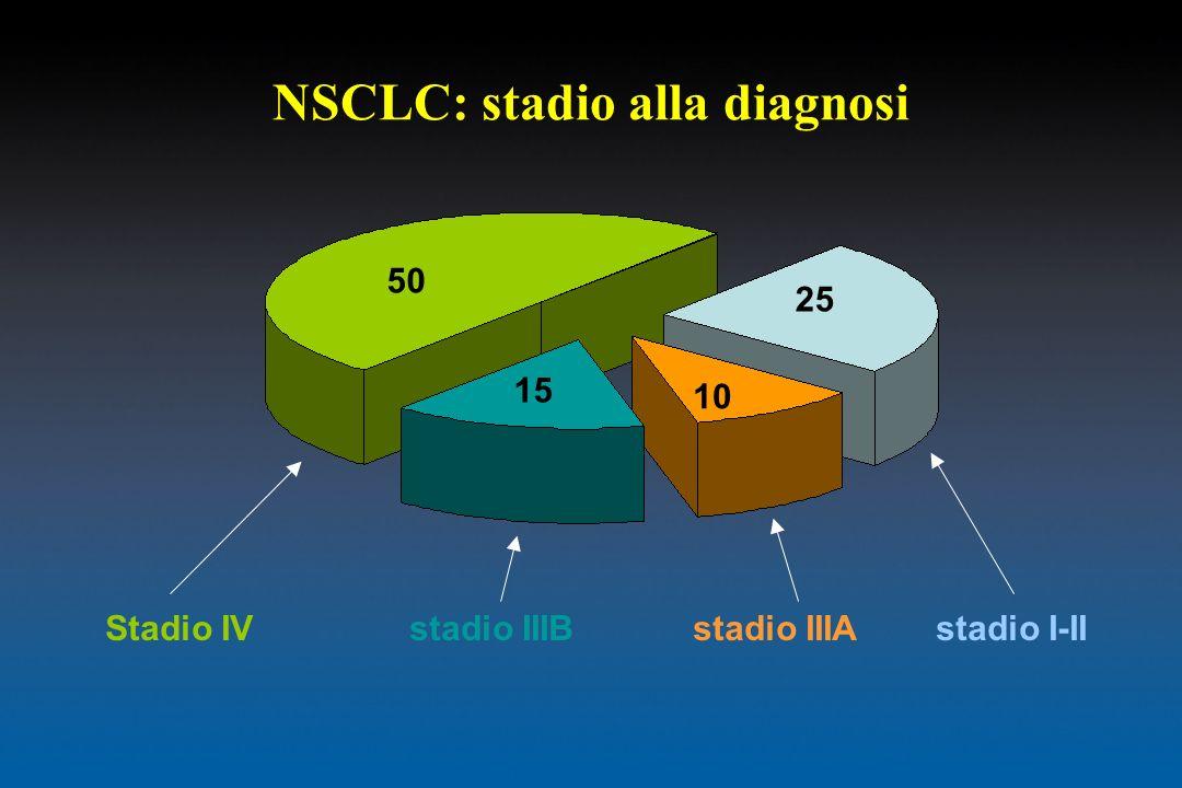 NSCLC: stadio alla diagnosi