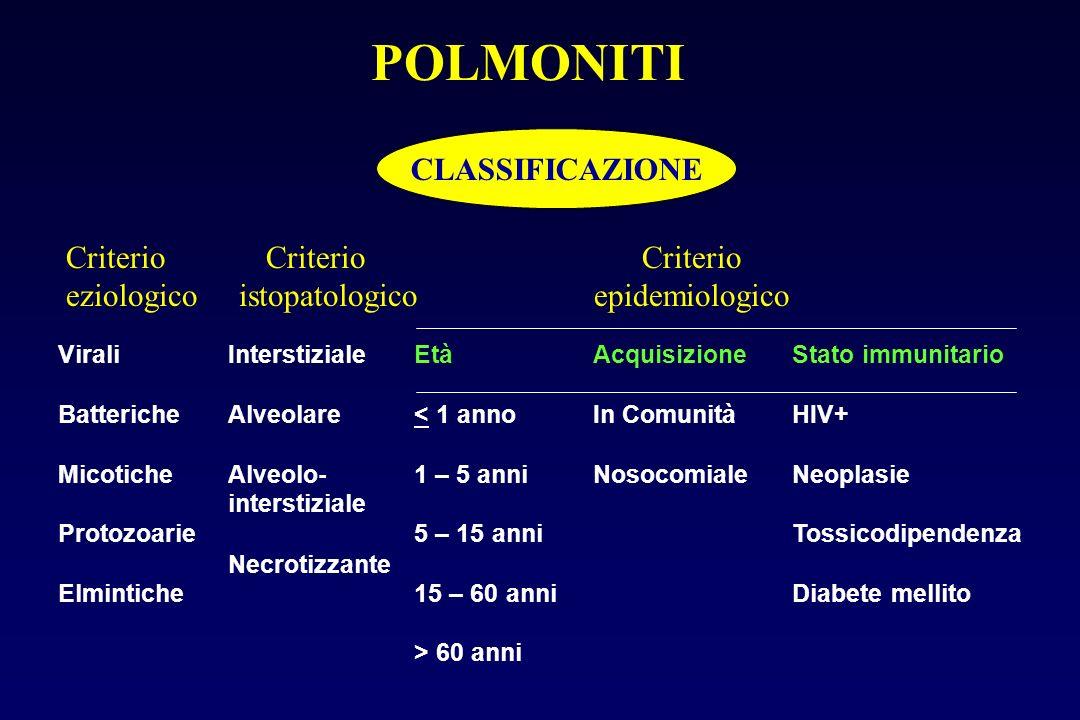 POLMONITI CLASSIFICAZIONE Criterio Criterio Criterio