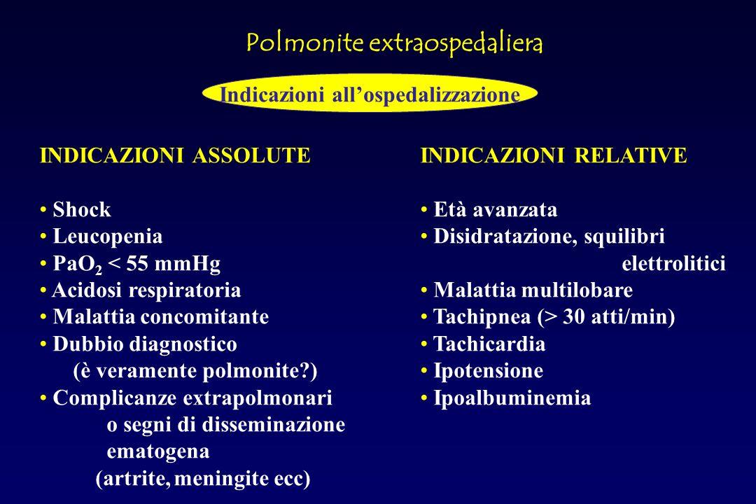 Polmonite extraospedaliera Indicazioni all'ospedalizzazione