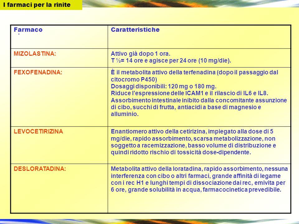 I farmaci per la rinite Farmaco. Caratteristiche. MIZOLASTINA: Attivo già dopo 1 ora. T ½= 14 ore e agisce per 24 ore (10 mg/die).