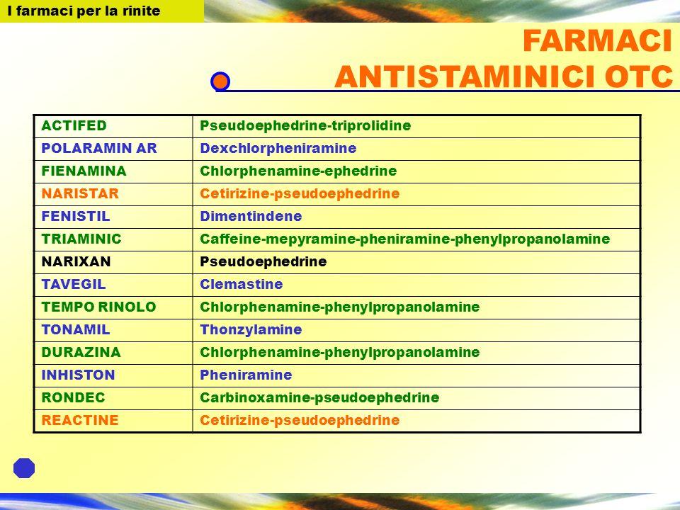 FARMACI ANTISTAMINICI OTC I farmaci per la rinite ACTIFED
