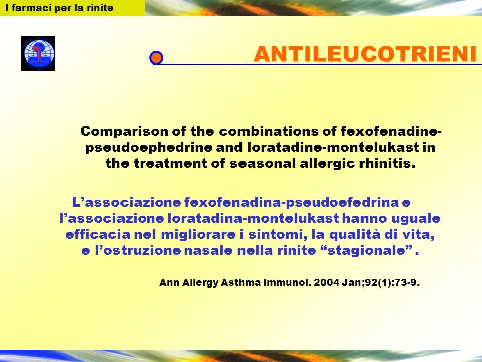 Ann Allergy Asthma Immunol. 2004 Jan;92(1):73-9.