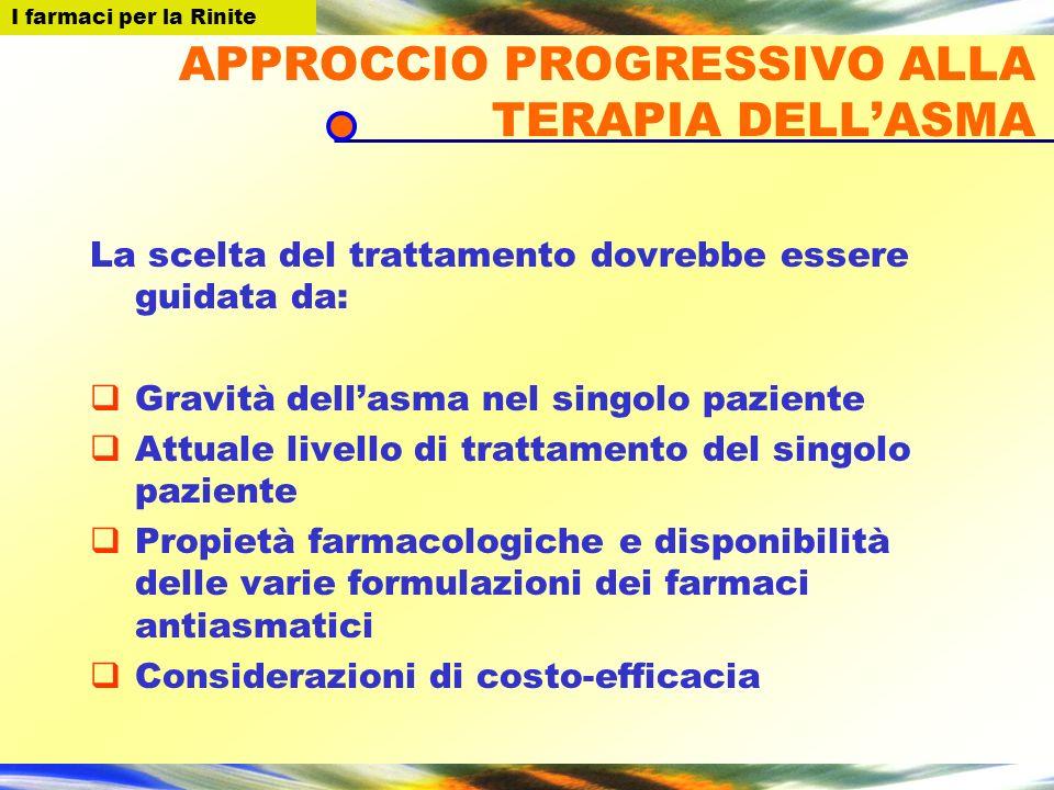 APPROCCIO PROGRESSIVO ALLA TERAPIA DELL'ASMA