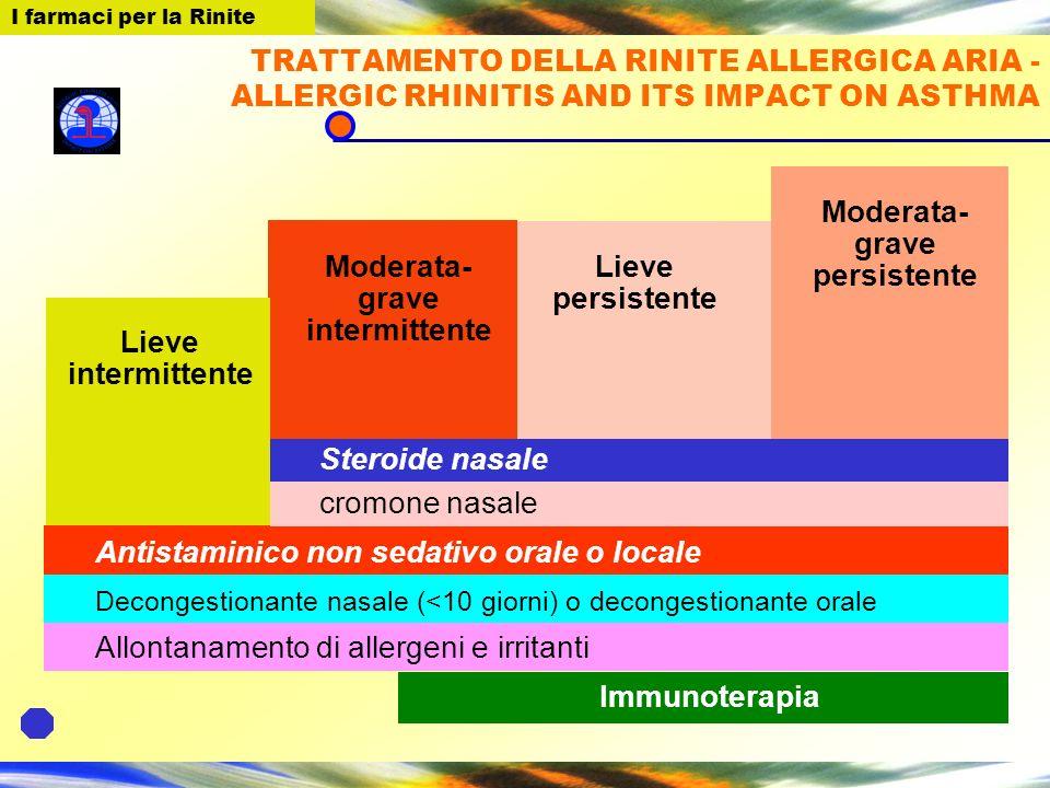 Allontanamento di allergeni e irritanti