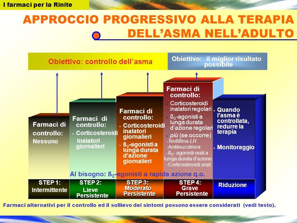 APPROCCIO PROGRESSIVO ALLA TERAPIA DELL'ASMA NELL'ADULTO