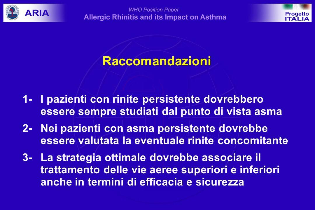 Raccomandazioni 1- I pazienti con rinite persistente dovrebbero essere sempre studiati dal punto di vista asma.