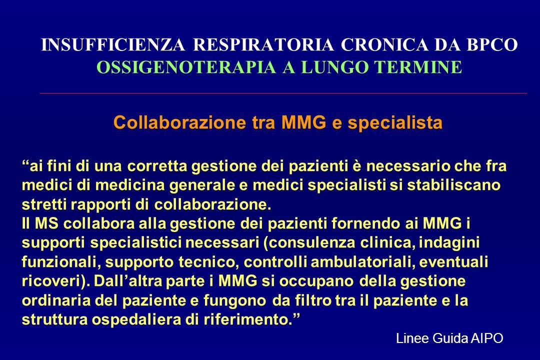 Collaborazione tra MMG e specialista