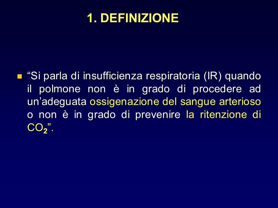 1. DEFINIZIONE