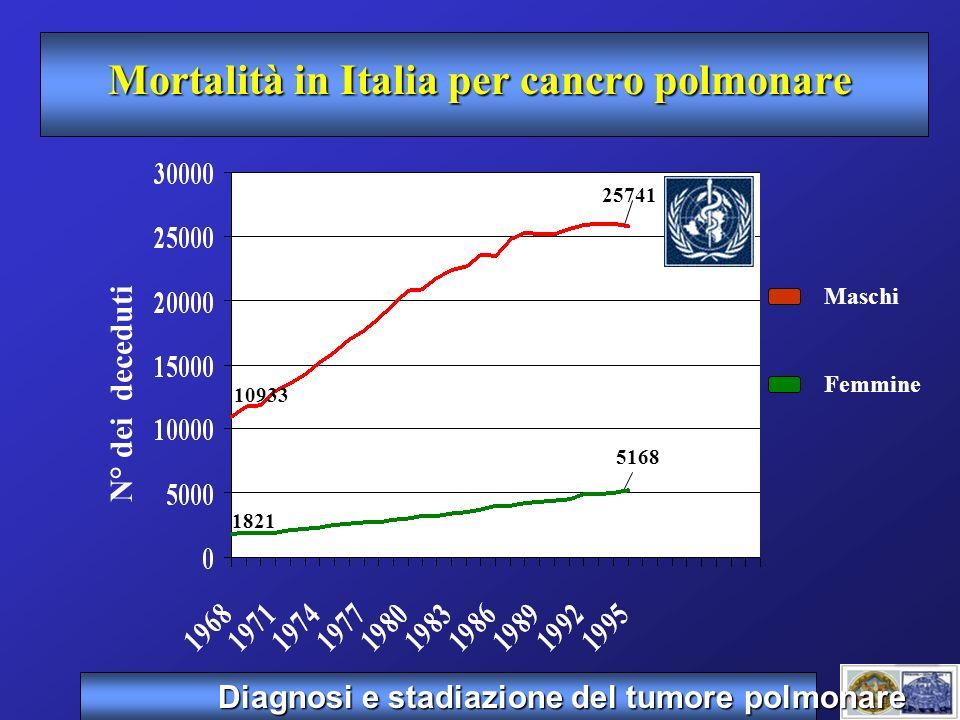 Mortalità in Italia per cancro polmonare