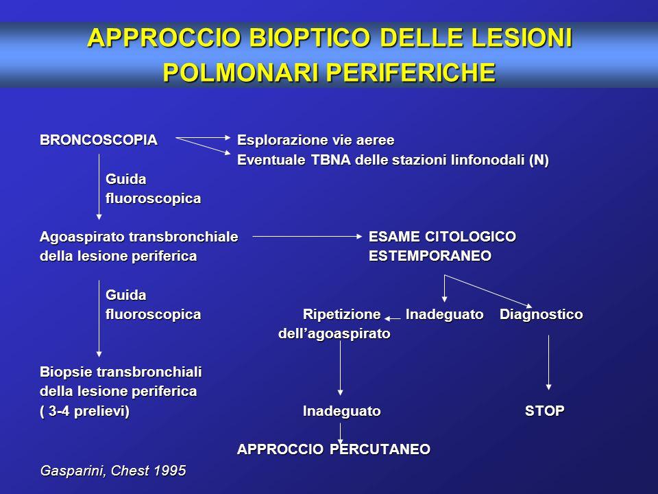 APPROCCIO BIOPTICO DELLE LESIONI POLMONARI PERIFERICHE